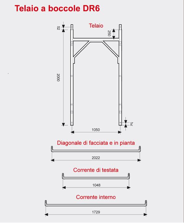 Ponteggio Telaio a Boccole DR6